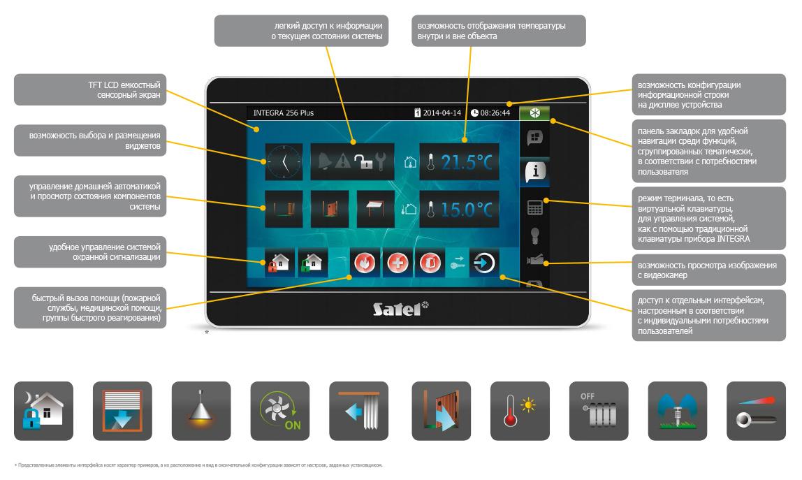 Новое качество эксплуатации на базе интеллектуальной системы охранной сигнализации от Satel
